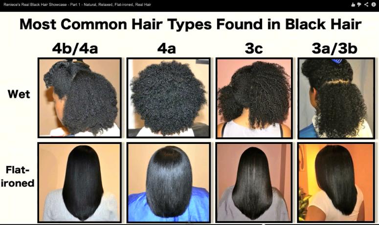 black hair chart